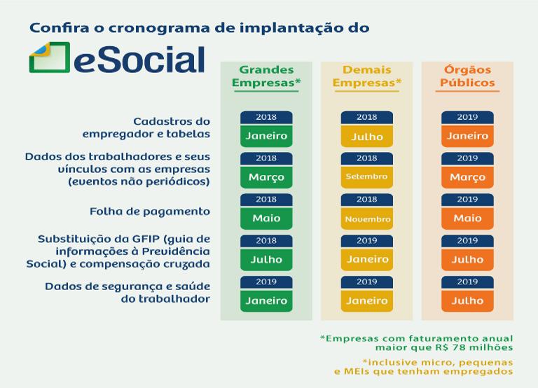 e-social-5-fases_site